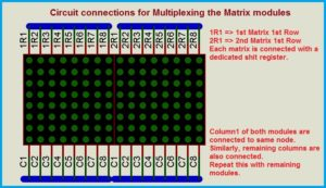 Multiplexing The Matrices