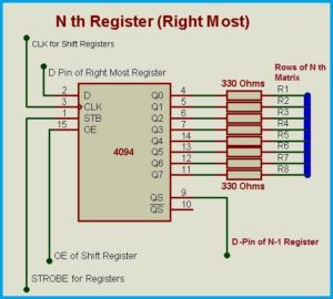 Programmable LED Message Board - Circuit Connections for Shift Register