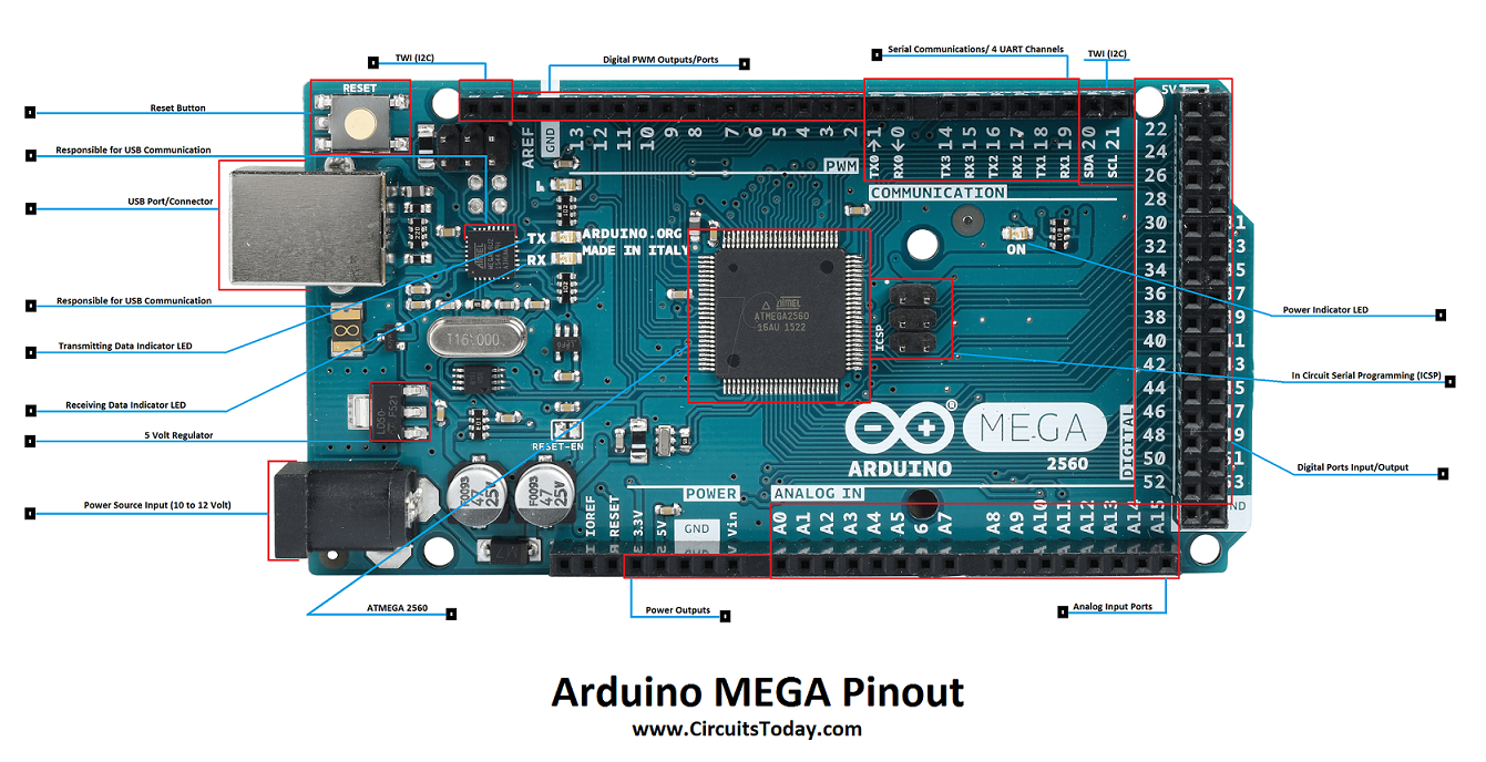 Arduino Mega Tutorial Pinout And Schematics 2560 Specifications Usb Pin Out Schematic
