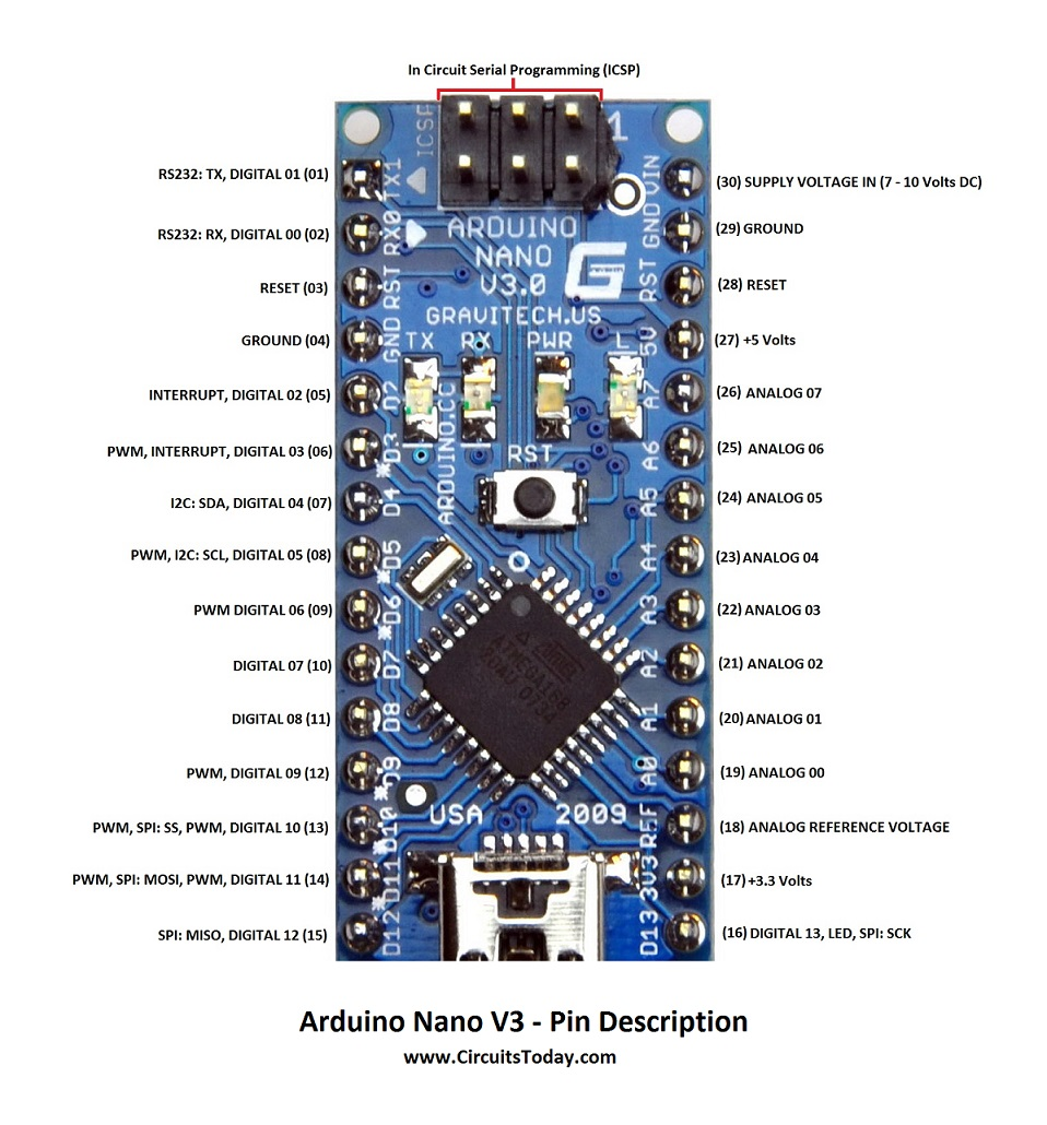 Arduino Nano Pinout & Schematics - Complete tutorial with pin ... on arduino circuit schematic, arduino led schematic, arduino mini schematic, arduino uno schematic, attiny85 schematic, arduino r3 schematic, arduino board schematic, photocell schematic, arduino ethernet schematic, arduino pro schematic, arduino mega schematic, arduino shield schematic, speaker schematic, arduino micro schematic, arduino schematic pdf, breadboard schematic, arduino lcd schematic, arduino pinout diagram, ultrasonic schematic, arduino relay diagram,