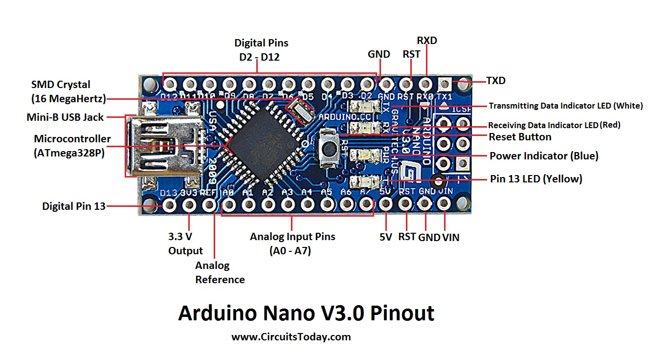 Arduino nano pinout schematics complete tutorial with